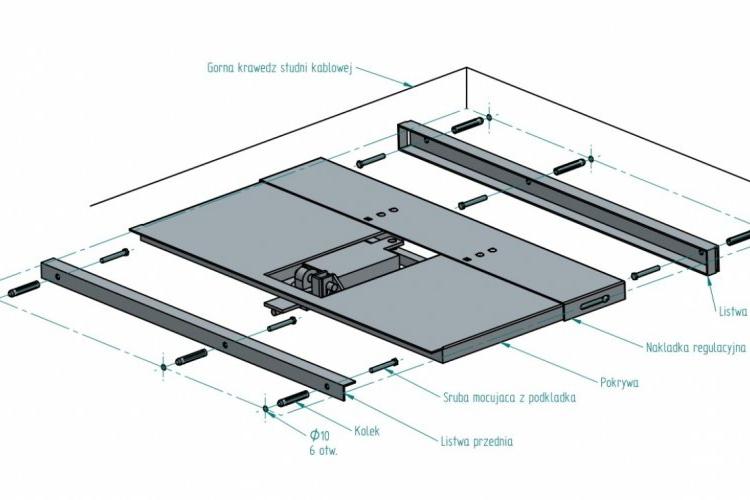 Zabezpieczenia studni ZPRC (typ PIOCH)